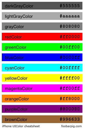 iPhone UIColor - RGB