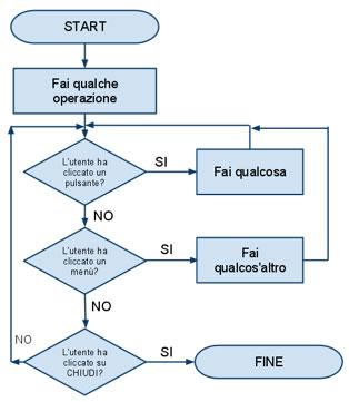 corso-completo-c-introduzione-ai-linguaggi-di-programmazione-01