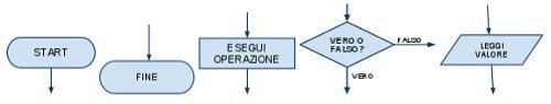 corso-completo-c-introduzione-alla-programmazione-01