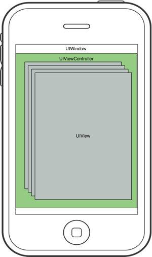 creare-una-calcolatrice-XCode-Objective-C-parte-2-02