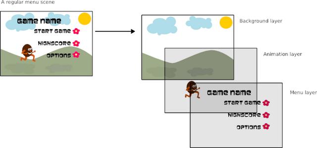 corso-cocos2d-struttura-di-un-videogioco-animare-sprite-02