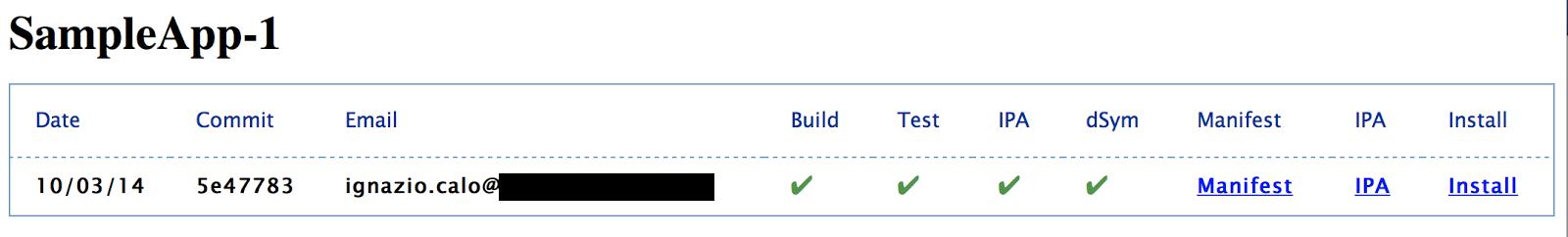 creare-un-conituous-integration-service-con-ruby-e-dropbox-02