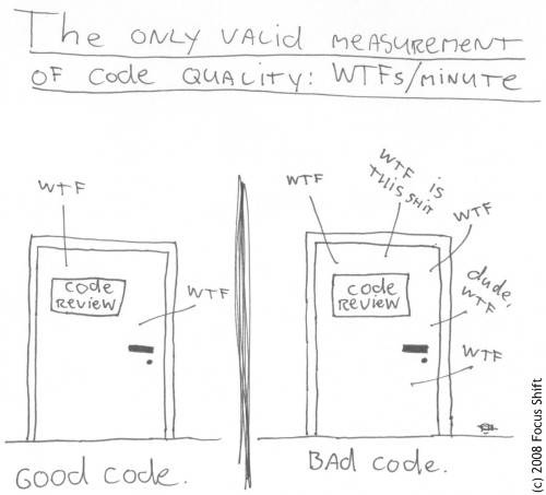 code_review